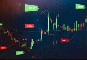 BIAS指标公式 利用计算方式来判断股票买卖点