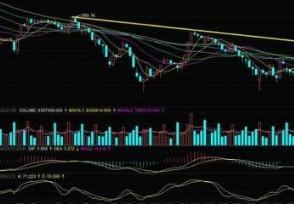 突破下降趋势线选股利用趋势线操作的要点