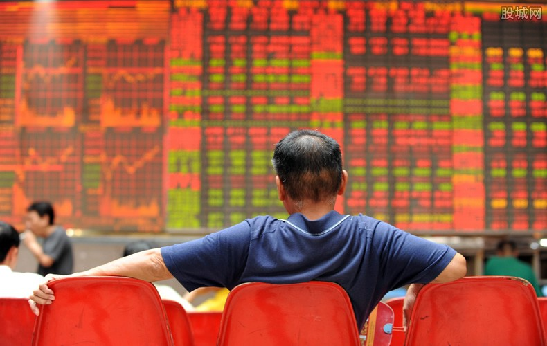 如何看股票相对强弱指数