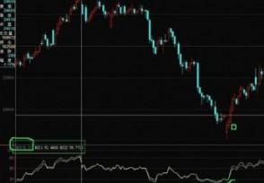 如何看股票相对强弱指数rsi指标使用技巧