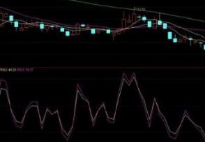 日线rsi死叉股票中的rsi三根线怎么看