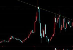 如何正确的画趋势线短期趋势线和长期趋势线应用