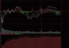 分时图的红线和绿线看盘技巧怎么样?