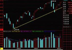 股票的趋势线怎么画一般指多少日均线?