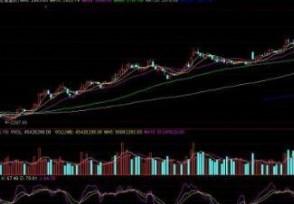 什么是股票成交量红色和绿色代表什么意思