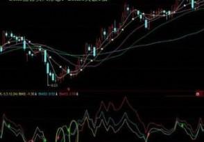 股票偏离率公式BIAS指标有正负之分