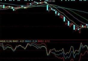 股票偏离率在哪儿涨幅偏离值的用途是什么?