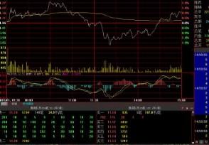 股票组合一般几只好宏昌科技今日上市如何?