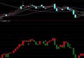 股票宝塔线的用法如何设置宝塔线指标?