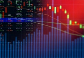智能选股技巧怎么选择股票的买入点?