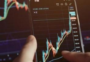初学者如何学炒股联科科技今日上市如何?