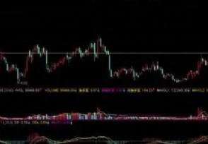 股市macd代表什么意思三种交易信号如何?