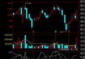 股票买入价格怎么定德才股份申购如何?
