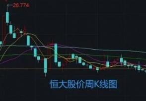 股票一天最多跌多少 恒大系股价持续下跌