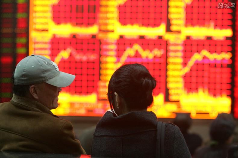 股票roc指标什么意思 最佳参数设置如何?