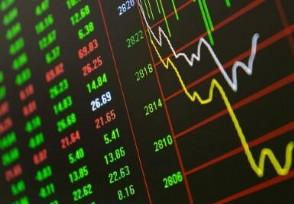 均线是什么意思常见买入卖出信号有哪些