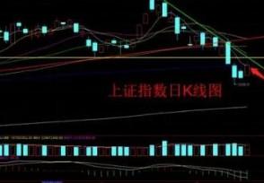 半年线指的是哪一根k线股票k线怎么看