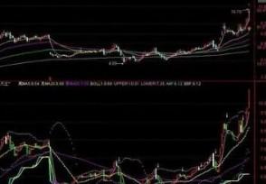 boll收口选股公式布林线收口的意义有哪些?