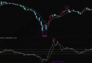 roc指标零轴在哪里股票roc指标使用技巧