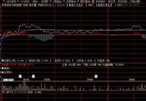 如何分析股票分时图买卖技巧怎么样?