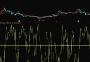 威廉指标两条线的设置股票wr指标怎么看