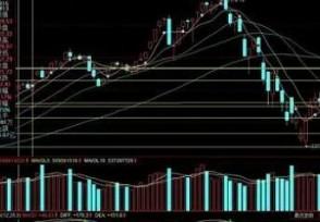 尾盘跳水是什么意思股票第二天表现怎么样?
