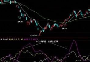 dmi金叉指标公式股市中的DMI指标怎么看