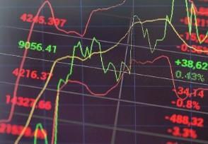 股票入门与实战技巧这几招可了解!