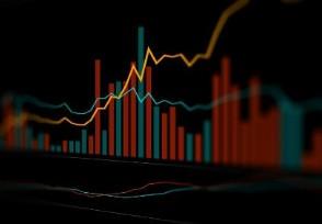 一根均线选股法均线多头排列是什么意思